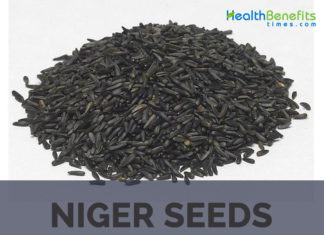 Niger seeds facts and health benefits