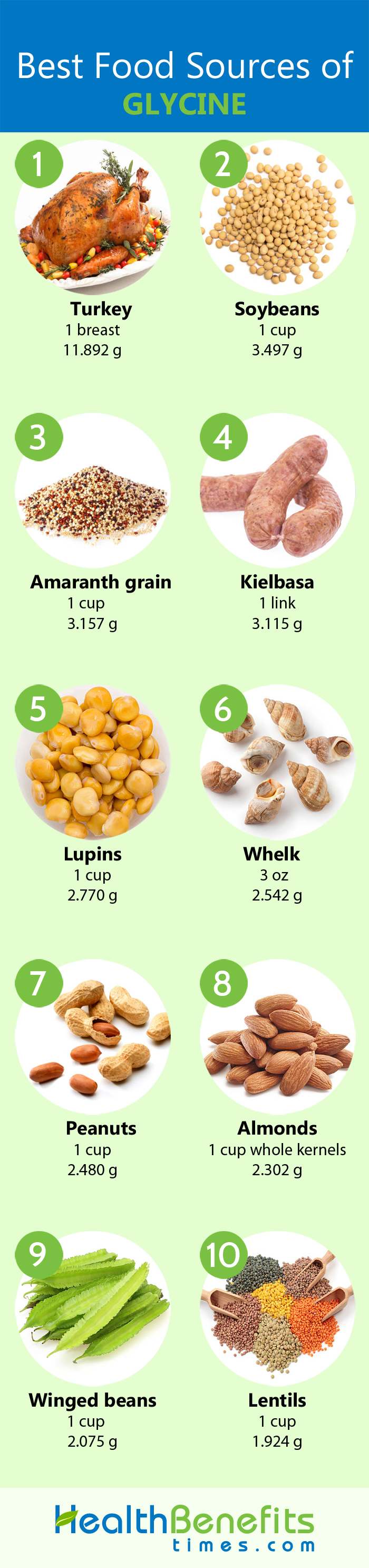 Glycine Facts and Health Benefits | Nutrition