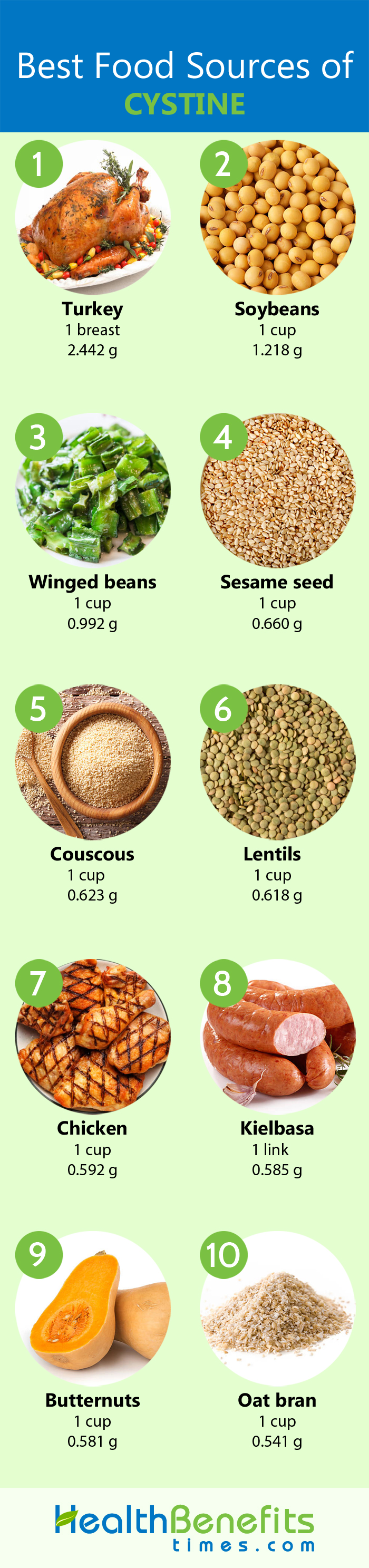 Cystine Facts and Health Benefits | Nutrition